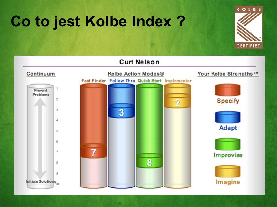 Co to jest Kolbe Index ?