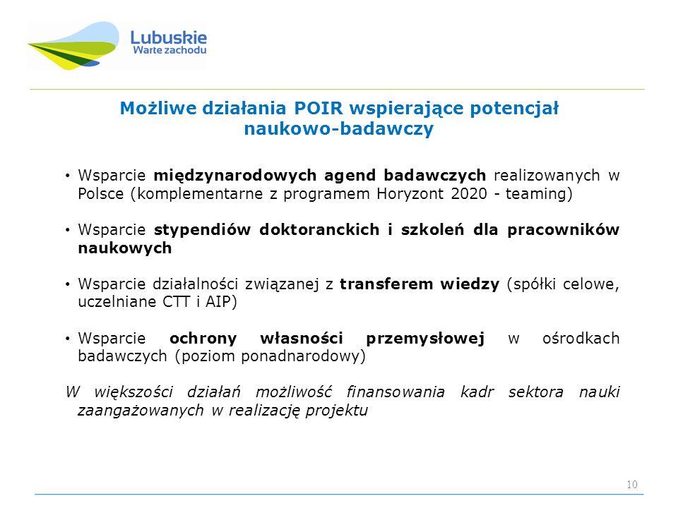 Możliwe działania POIR wspierające potencjał naukowo-badawczy Wsparcie międzynarodowych agend badawczych realizowanych w Polsce (komplementarne z prog