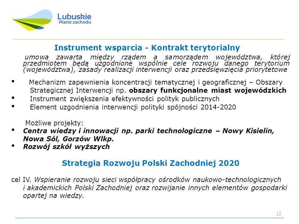 Instrument wsparcia - Kontrakt terytorialny umowa zawarta między rządem a samorządem województwa, której przedmiotem będą uzgodnione wspólnie cele roz