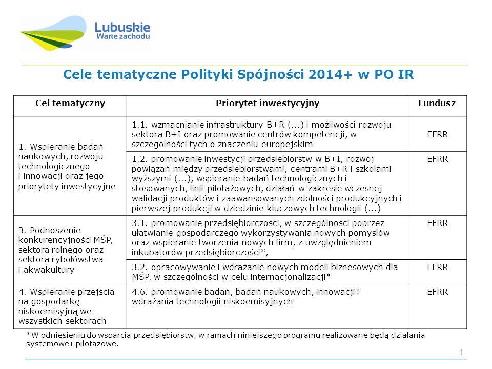 Cele tematyczne Polityki Spójności 2014+ w PO IR Cel tematycznyPriorytet inwestycyjnyFundusz 1. Wspieranie badań naukowych, rozwoju technologicznego i