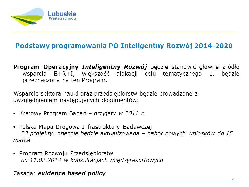 Podstawy programowania PO Inteligentny Rozwój 2014-2020 Program Operacyjny Inteligentny Rozwój będzie stanowić główne źródło wsparcia B+R+I, większość