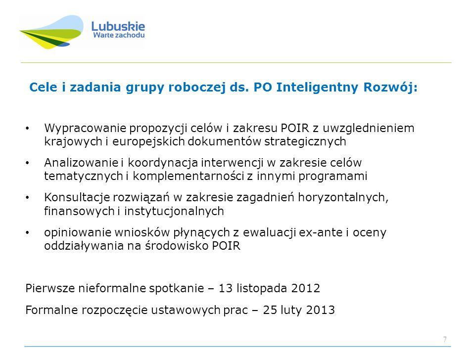 Cele i zadania grupy roboczej ds. PO Inteligentny Rozwój: Wypracowanie propozycji celów i zakresu POIR z uwzglednieniem krajowych i europejskich dokum