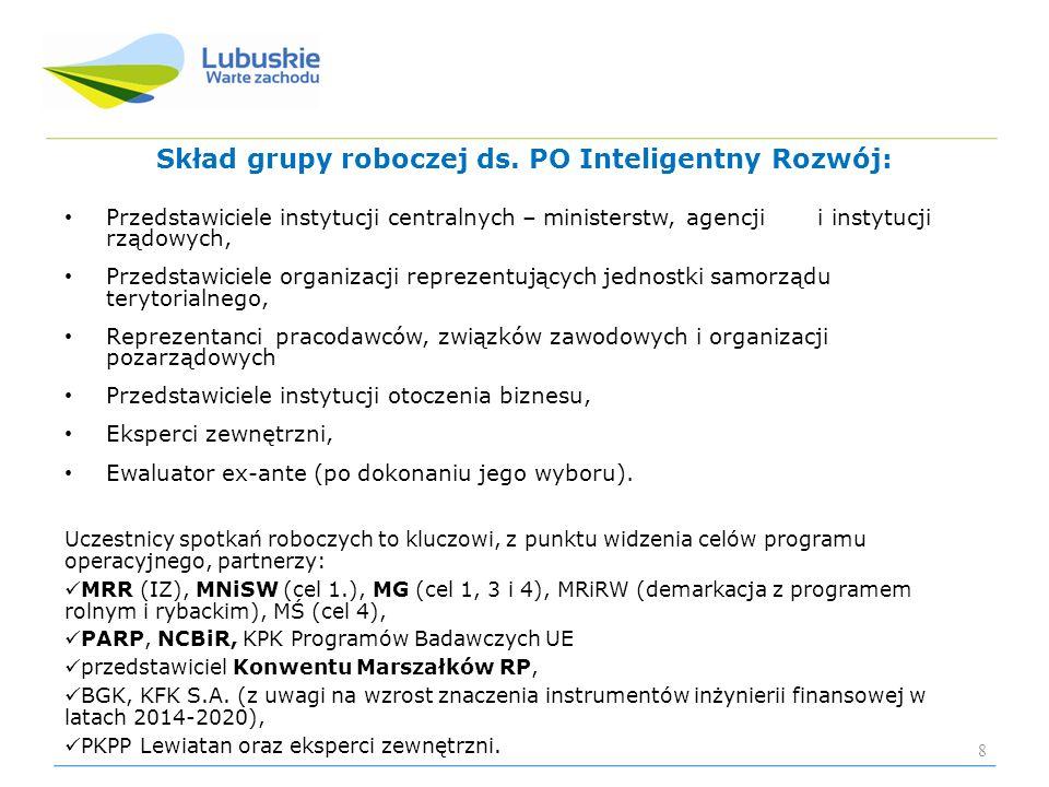 Skład grupy roboczej ds. PO Inteligentny Rozwój: Przedstawiciele instytucji centralnych – ministerstw, agencji i instytucji rządowych, Przedstawiciele