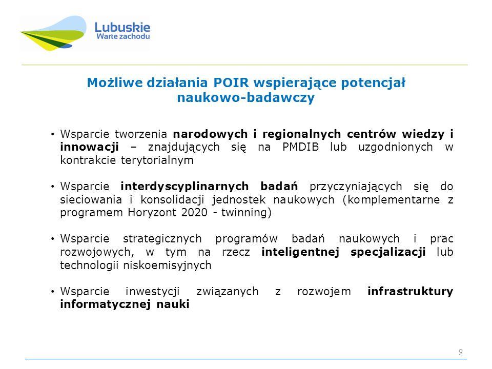Możliwe działania POIR wspierające potencjał naukowo-badawczy Wsparcie tworzenia narodowych i regionalnych centrów wiedzy i innowacji – znajdujących s
