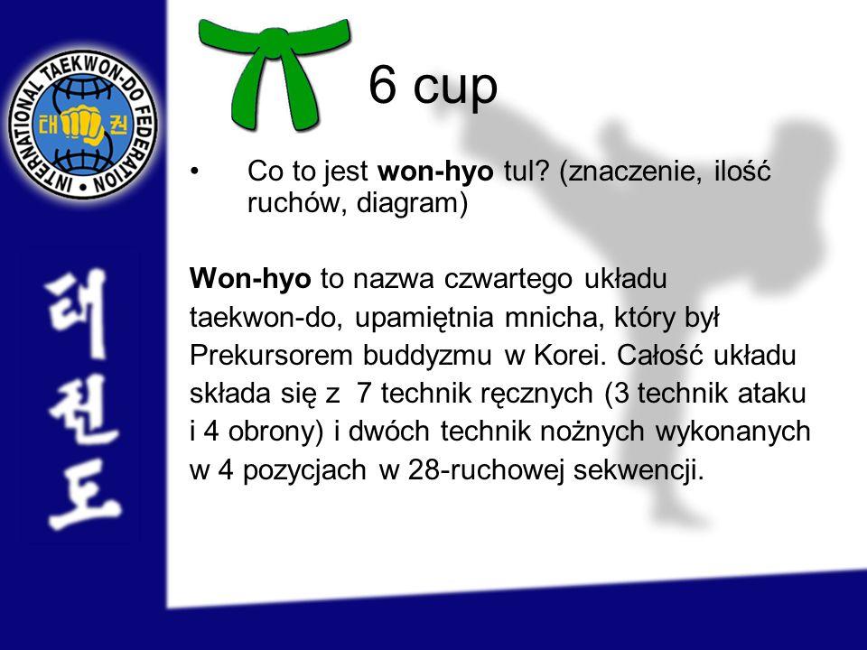 6 cup Co to jest won-hyo tul? (znaczenie, ilość ruchów, diagram) Won-hyo to nazwa czwartego układu taekwon-do, upamiętnia mnicha, który był Prekursore