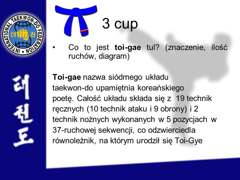 3 cup Co to jest toi-gae tul? (znaczenie, ilość ruchów, diagram) Toi-gae nazwa siódmego układu taekwon-do upamiętnia koreańskiego poetę. Całość układu
