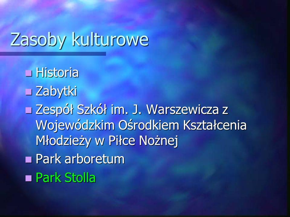 Zasoby kulturowe Historia Historia Zabytki Zabytki Zespół Szkół im.