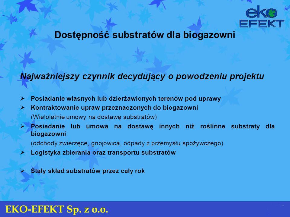 Dostępność substratów dla biogazowni Najważniejszy czynnik decydujący o powodzeniu projektu Posiadanie własnych lub dzierżawionych terenów pod uprawy