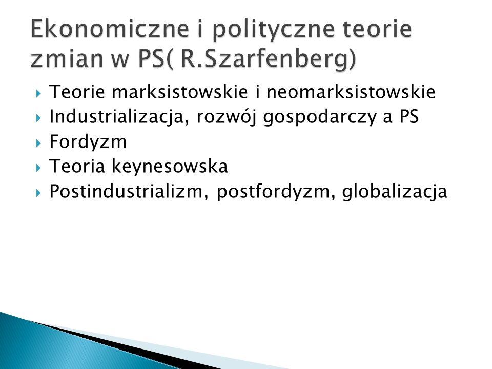 Teorie marksistowskie i neomarksistowskie Industrializacja, rozwój gospodarczy a PS Fordyzm Teoria keynesowska Postindustrializm, postfordyzm, globali