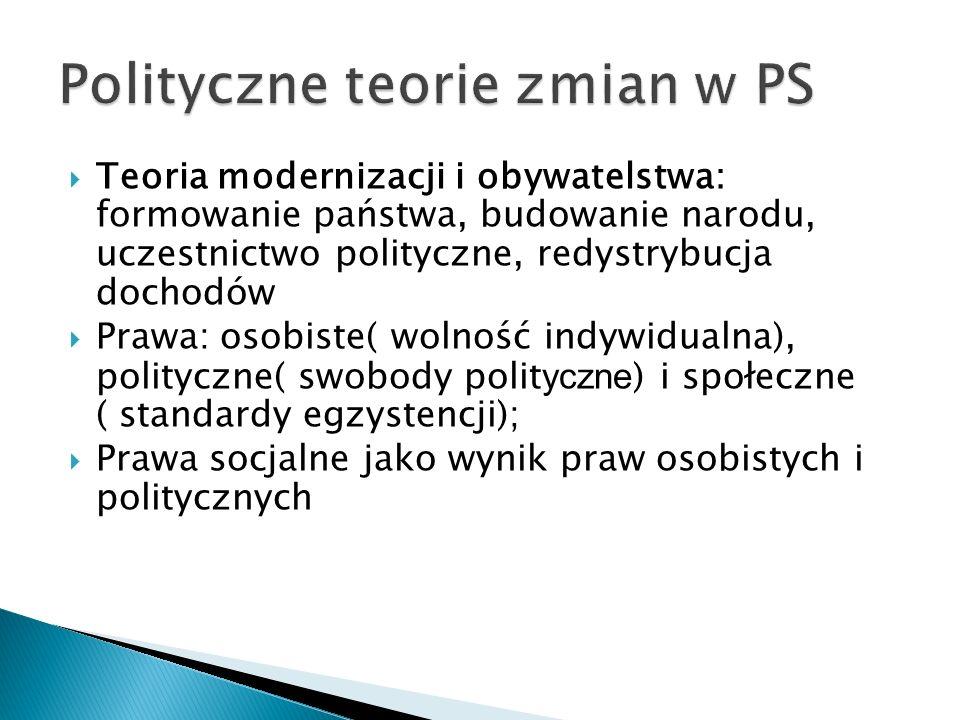 Teoria modernizacji i obywatelstwa: formowanie państwa, budowanie narodu, uczestnictwo polityczne, redystrybucja dochodów Prawa: osobiste( wolność ind