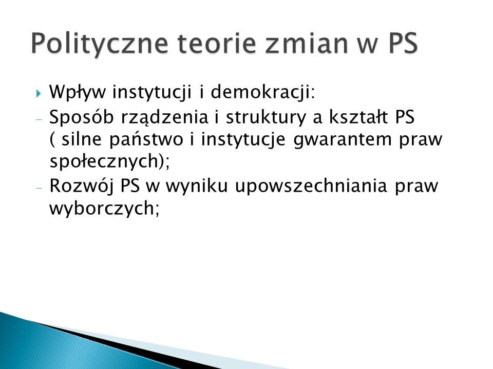 Wpływ instytucji i demokracji: - Sposób rządzenia i struktury a kształt PS ( silne państwo i instytucje gwarantem praw społecznych); - Rozwój PS w wyn