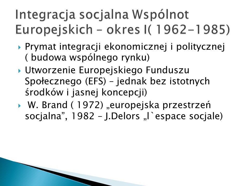 Prymat integracji ekonomicznej i politycznej ( budowa wspólnego rynku) Utworzenie Europejskiego Funduszu Społecznego (EFS) – jednak bez istotnych środ