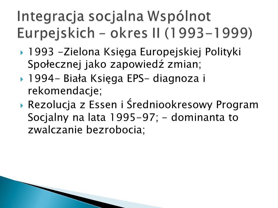 1993 -Zielona Księga Europejskiej Polityki Społecznej jako zapowiedź zmian; 1994- Biała Księga EPS- diagnoza i rekomendacje; Rezolucja z Essen i Średn
