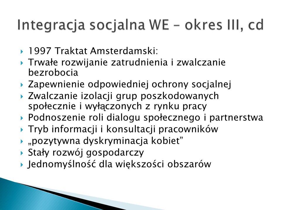 1997 Traktat Amsterdamski: Trwałe rozwijanie zatrudnienia i zwalczanie bezrobocia Zapewnienie odpowiedniej ochrony socjalnej Zwalczanie izolacji grup
