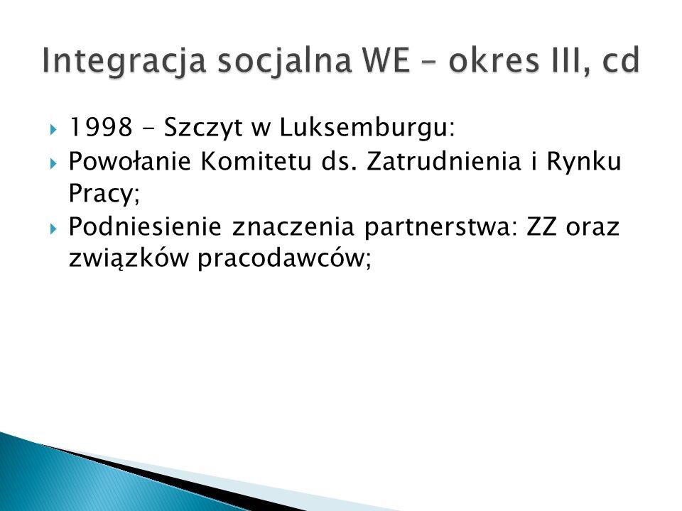 1998 - Szczyt w Luksemburgu: Powołanie Komitetu ds. Zatrudnienia i Rynku Pracy ; Podniesienie znaczenia partnerstwa: ZZ oraz związków pracodawców ;