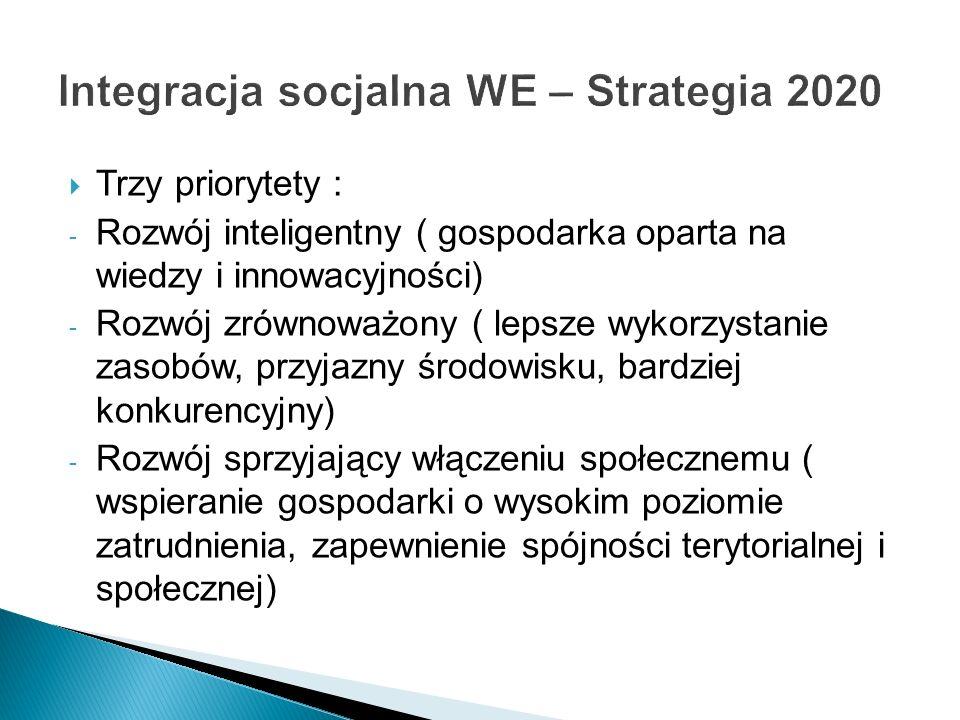 Trzy priorytety : - Rozwój inteligentny ( gospodarka oparta na wiedzy i innowacyjności) - Rozwój zrównoważony ( lepsze wykorzystanie zasobów, przyjazn