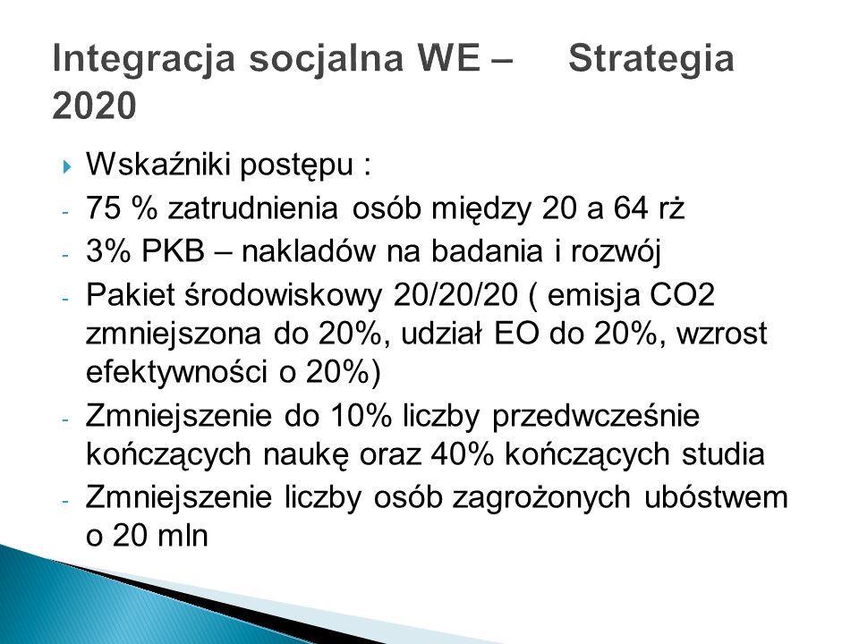 Wskaźniki postępu : - 75 % zatrudnienia osób między 20 a 64 rż - 3% PKB – nakladów na badania i rozwój - Pakiet środowiskowy 20/20/20 ( emisja CO2 zmn