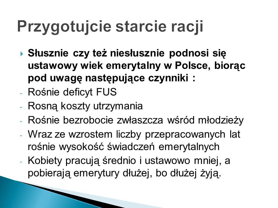 Słusznie czy też niesłusznie podnosi się ustawowy wiek emerytalny w Polsce, biorąc pod uwagę następujące czynniki : - Rośnie deficyt FUS - Rosną koszt