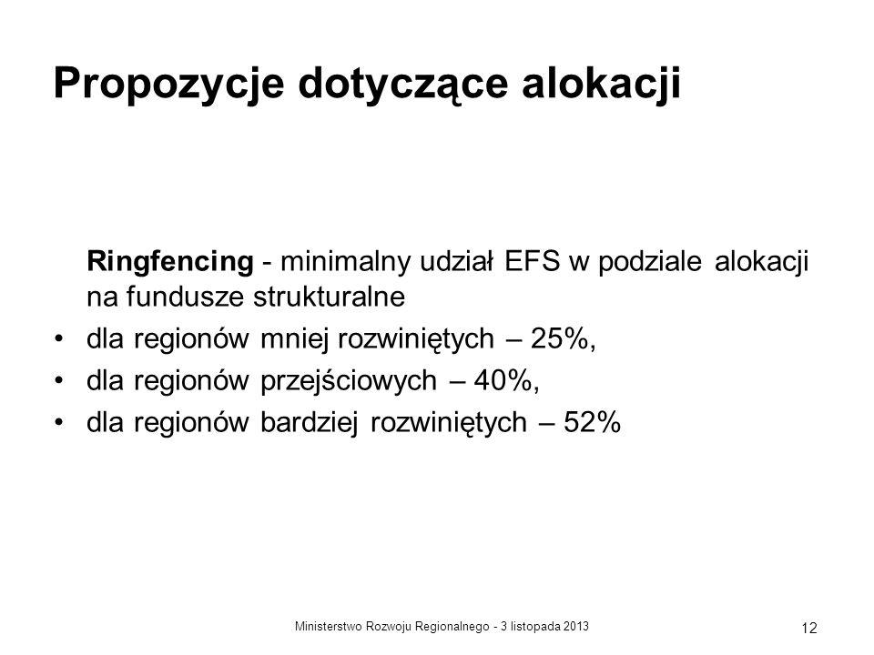 3 listopada 2013Ministerstwo Rozwoju Regionalnego - 12 Propozycje dotyczące alokacji Ringfencing - minimalny udział EFS w podziale alokacji na fundusz