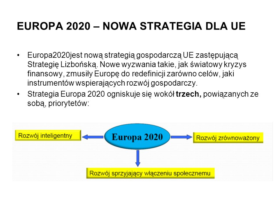 EUROPA 2020 – NOWA STRATEGIA DLA UE Europa2020jest nową strategią gospodarczą UE zastępującą Strategię Lizbońską. Nowe wyzwania takie, jak światowy kr