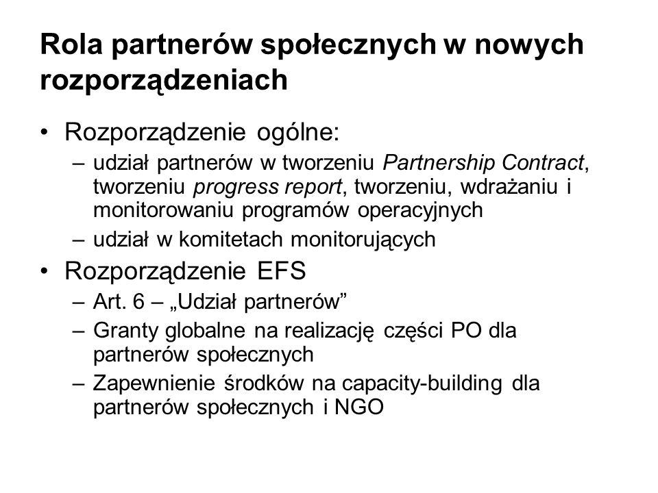 Rola partnerów społecznych w nowych rozporządzeniach Rozporządzenie ogólne: –udział partnerów w tworzeniu Partnership Contract, tworzeniu progress rep