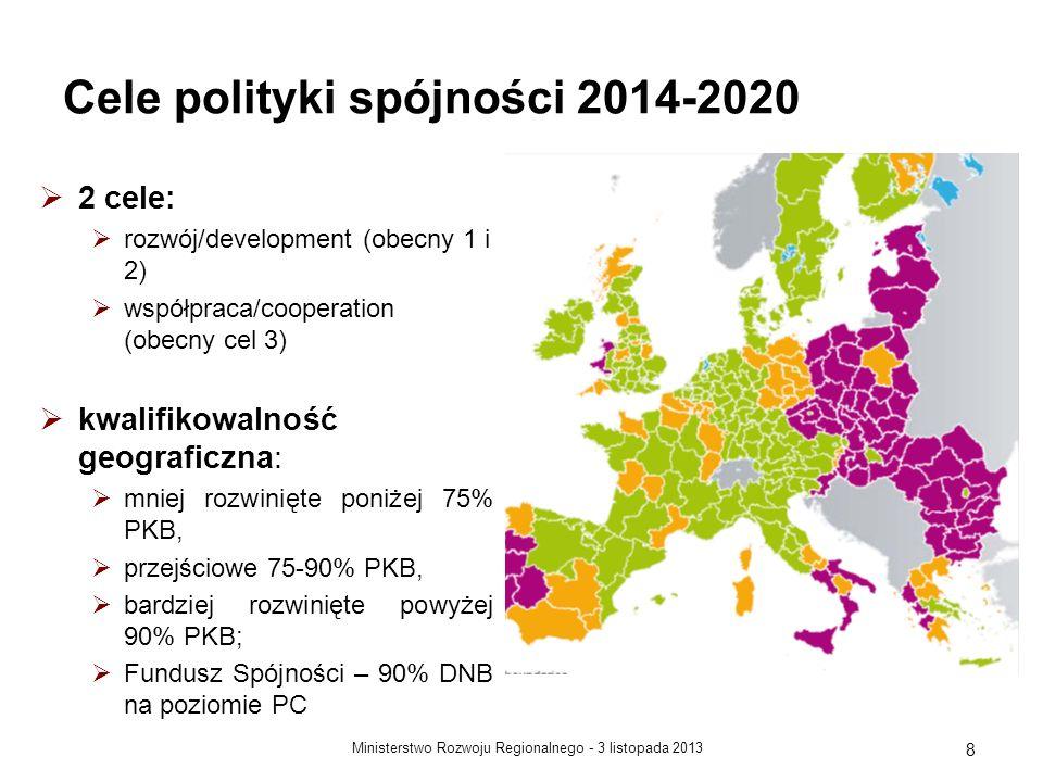 3 listopada 2013Ministerstwo Rozwoju Regionalnego - 8 Cele polityki spójności 2014-2020 2 cele: rozwój/development (obecny 1 i 2) współpraca/cooperati
