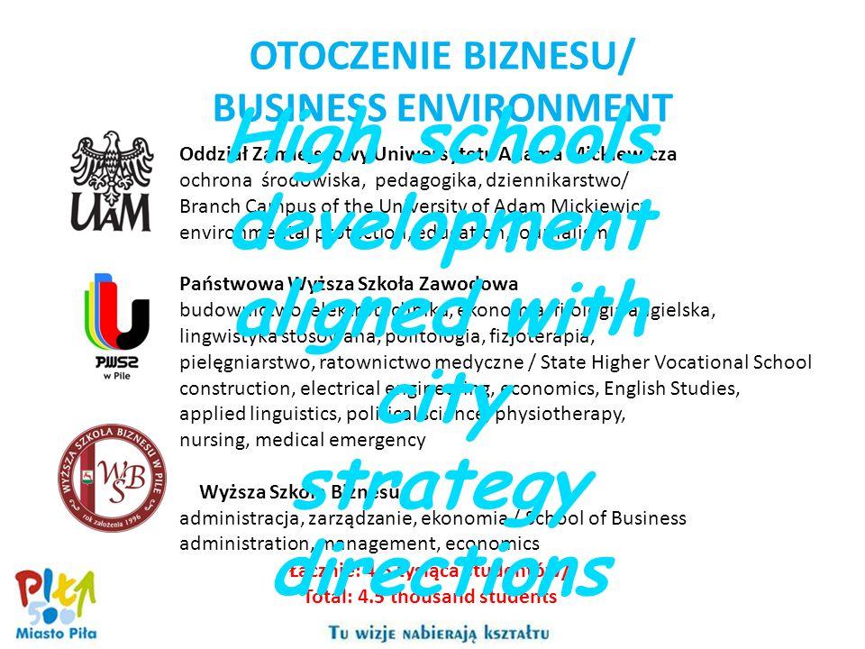 Oddział Zamiejscowy Uniwersytetu Adama Mickiewicza ochrona środowiska, pedagogika, dziennikarstwo/ Branch Campus of the University of Adam Mickiewicz