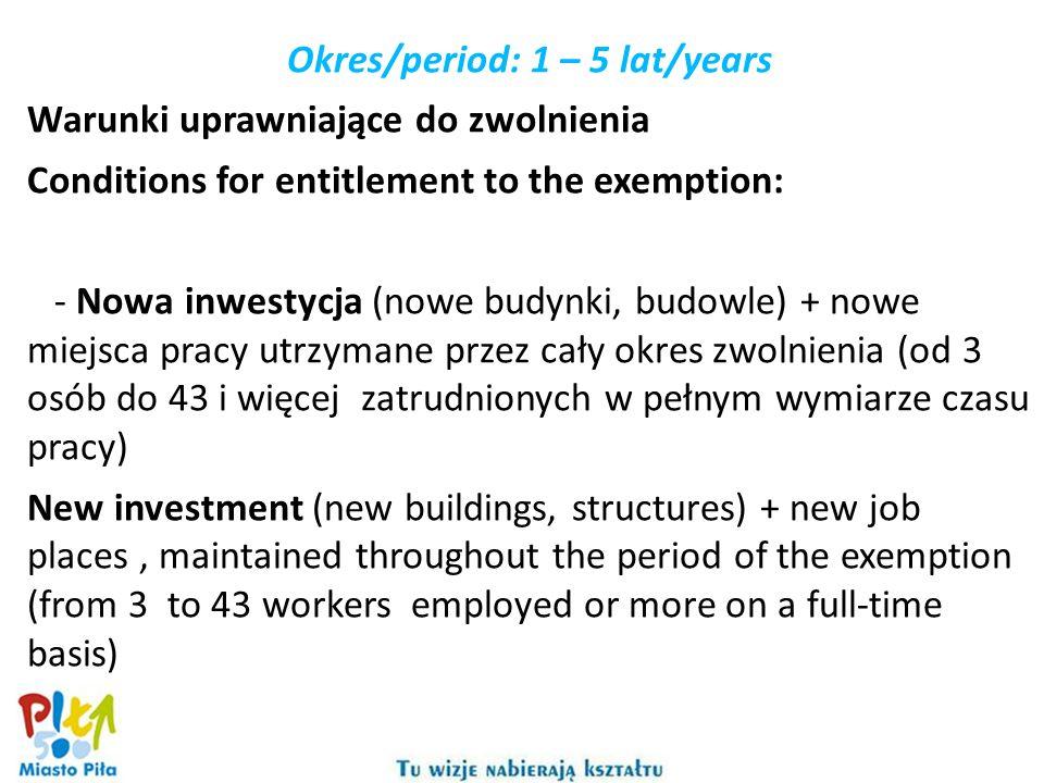 Okres/period: 1 – 5 lat/years Warunki uprawniające do zwolnienia Conditions for entitlement to the exemption: - Nowa inwestycja (nowe budynki, budowle) + nowe miejsca pracy utrzymane przez cały okres zwolnienia (od 3 osób do 43 i więcej zatrudnionych w pełnym wymiarze czasu pracy) New investment (new buildings, structures) + new job places, maintained throughout the period of the exemption (from 3 to 43 workers employed or more on a full-time basis)