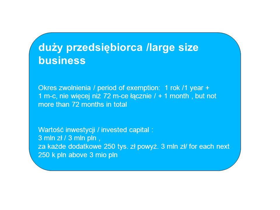 duży przedsiębiorca /large size business Okres zwolnienia / period of exemption: 1 rok /1 year + 1 m-c, nie więcej niż 72 m-ce łącznie / + 1 month, but not more than 72 months in total Wartość inwestycji / invested capital : 3 mln zł / 3 mln pln, za każde dodatkowe 250 tys.