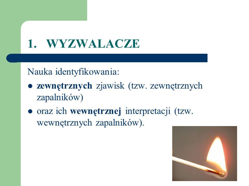 1.WYZWALACZE Nauka identyfikowania: zewnętrznych zjawisk (tzw. zewnętrznych zapalników) oraz ich wewnętrznej interpretacji (tzw. wewnętrznych zapalnik