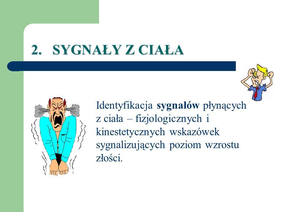 2.SYGNAŁY Z CIAŁA Identyfikacja sygnałów płynących z ciała – fizjologicznych i kinestetycznych wskazówek sygnalizujących poziom wzrostu złości.