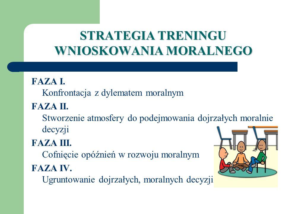 STRATEGIA TRENINGU WNIOSKOWANIA MORALNEGO FAZA I. Konfrontacja z dylematem moralnym FAZA II. Stworzenie atmosfery do podejmowania dojrzałych moralnie