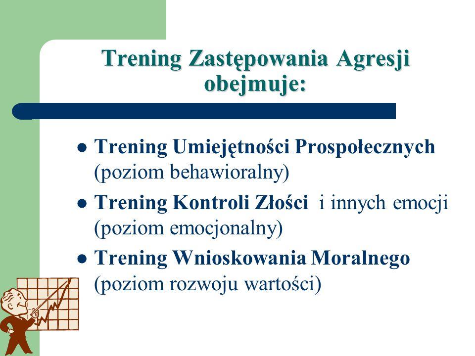 Trening Zastępowania Agresji obejmuje: Trening Umiejętności Prospołecznych (poziom behawioralny) Trening Kontroli Złości i innych emocji (poziom emocj