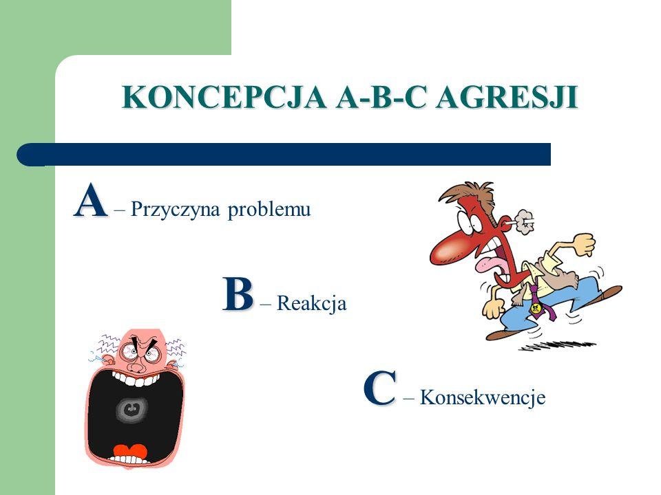 KONCEPCJA A-B-C AGRESJI A A – Przyczyna problemu B B – Reakcja C C – Konsekwencje