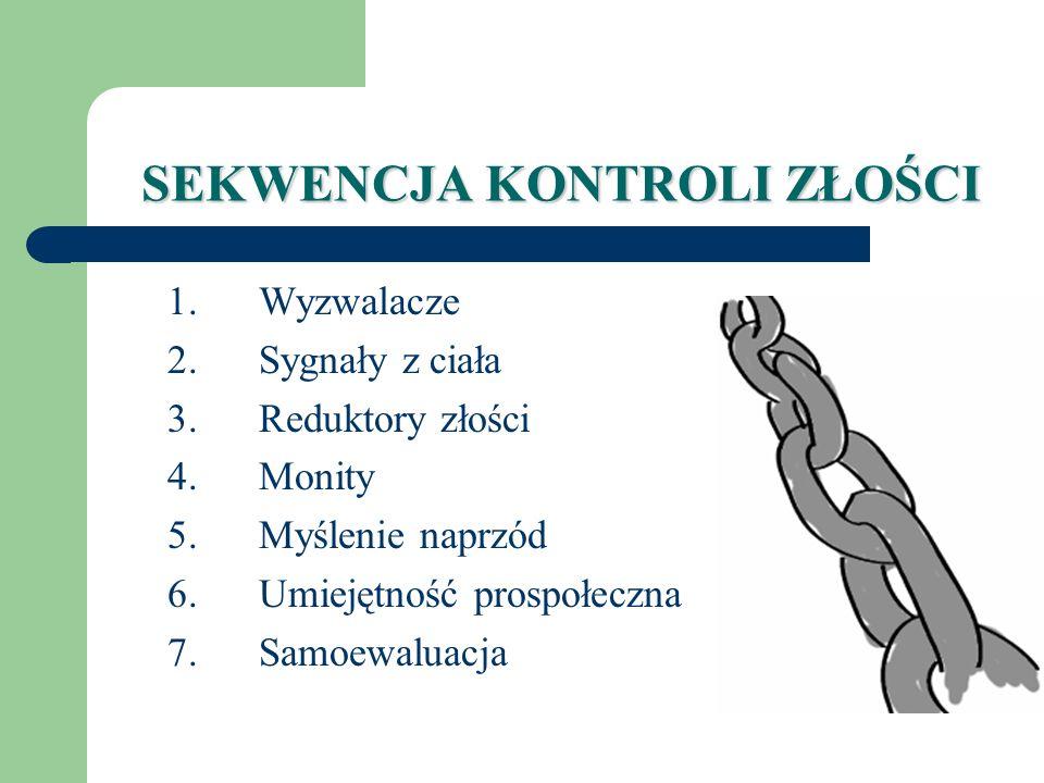 SEKWENCJA KONTROLI ZŁOŚCI 1. Wyzwalacze 2. Sygnały z ciała 3. Reduktory złości 4. Monity 5. Myślenie naprzód 6. Umiejętność prospołeczna 7. Samoewalua