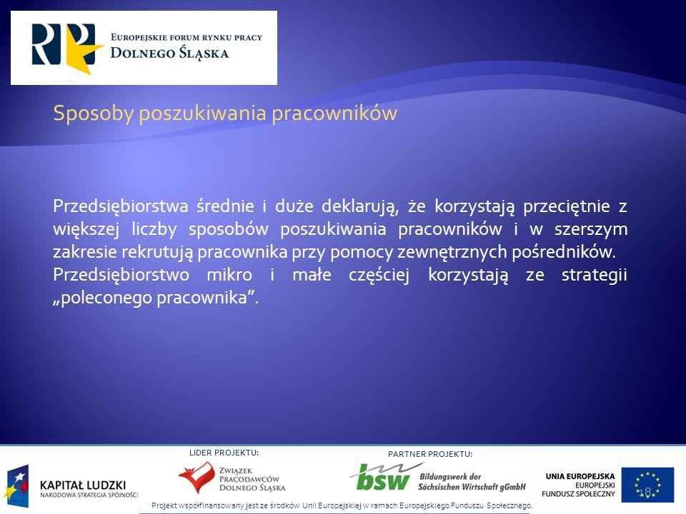 Projekt współfinansowany jest ze środków Unii Europejskiej w ramach Europejskiego Funduszu Społecznego. LIDER PROJEKTU: PARTNER PROJEKTU: Sposoby posz