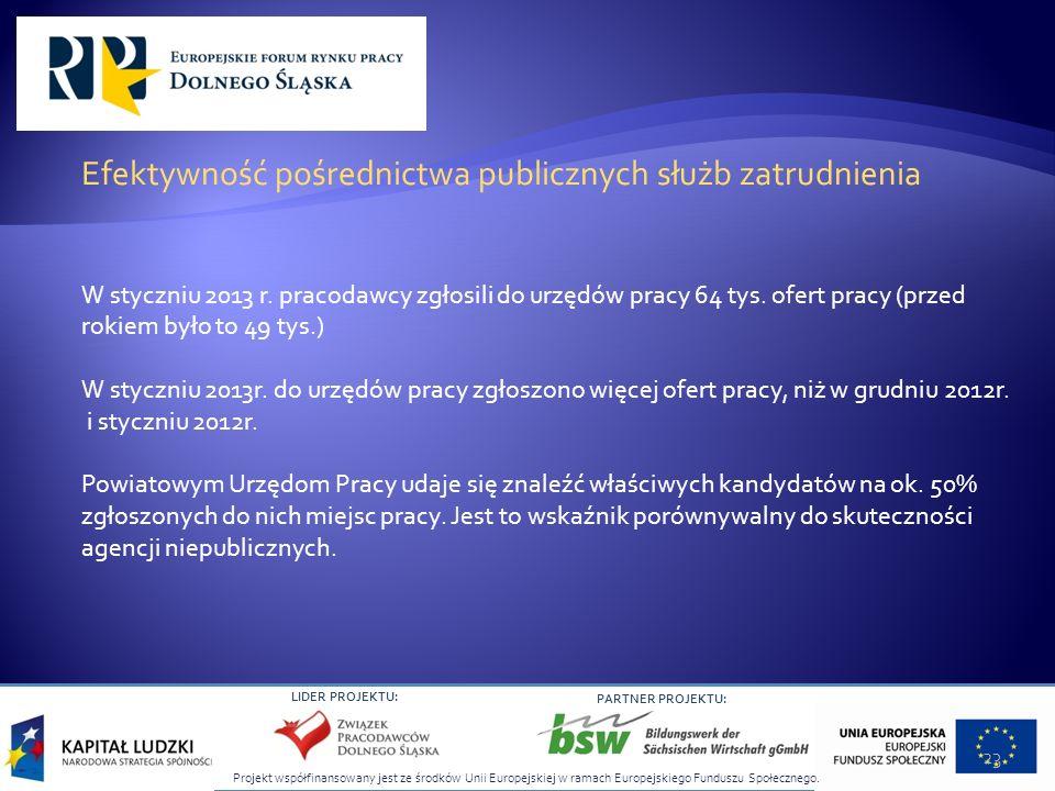 Projekt współfinansowany jest ze środków Unii Europejskiej w ramach Europejskiego Funduszu Społecznego. LIDER PROJEKTU: PARTNER PROJEKTU: Efektywność