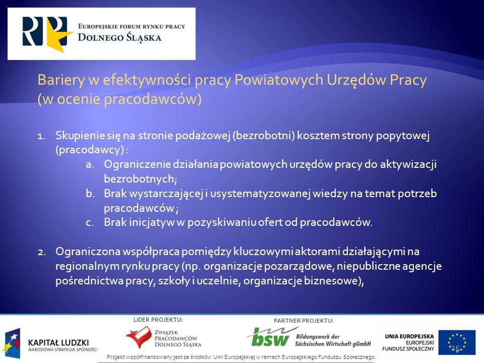 Projekt współfinansowany jest ze środków Unii Europejskiej w ramach Europejskiego Funduszu Społecznego. LIDER PROJEKTU: PARTNER PROJEKTU: Bariery w ef