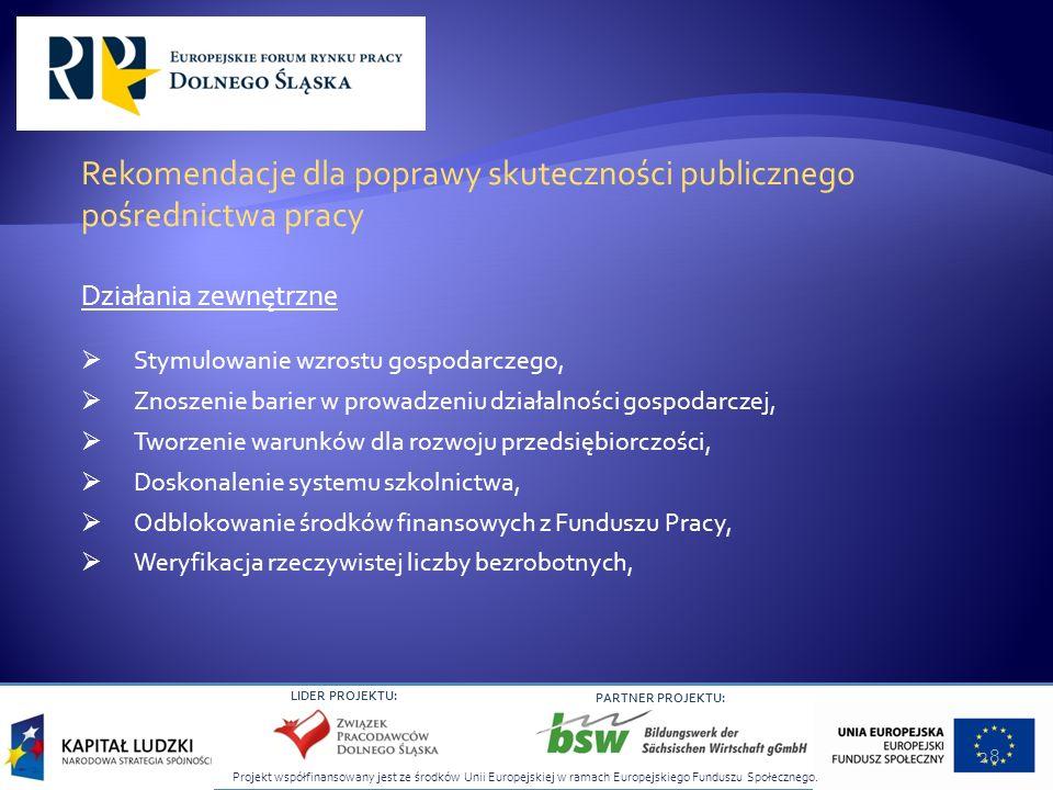 Projekt współfinansowany jest ze środków Unii Europejskiej w ramach Europejskiego Funduszu Społecznego. LIDER PROJEKTU: PARTNER PROJEKTU: Rekomendacje