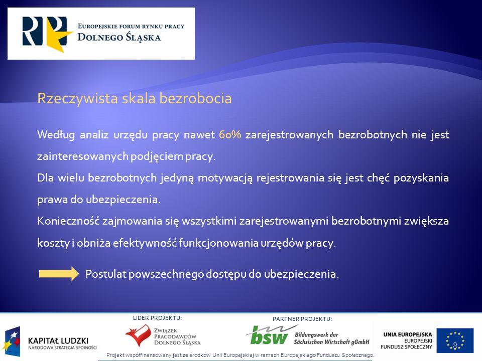 Projekt współfinansowany jest ze środków Unii Europejskiej w ramach Europejskiego Funduszu Społecznego. LIDER PROJEKTU: PARTNER PROJEKTU: Rzeczywista