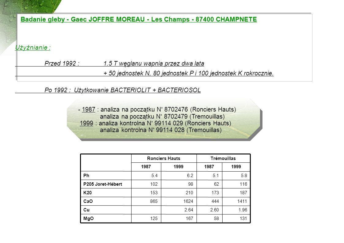 Badanie gleby - Gaec JOFFRE MOREAU - Les Champs - 87400 CHAMPNETE Użyźnianie : Przed 1992 : 1.5 T węglanu wapnia przez dwa lata + 50 jednostek N, 80 j