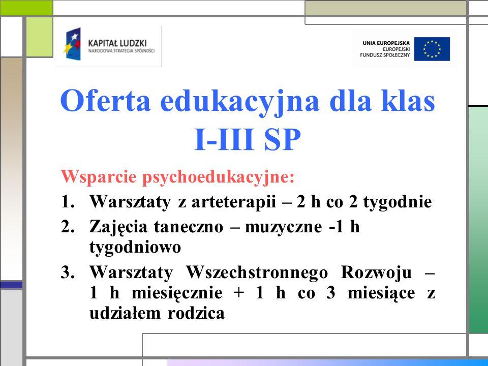 Oferta edukacyjna dla klas I-III SP Wsparcie psychoedukacyjne: 1.Warsztaty z arteterapii – 2 h co 2 tygodnie 2.Zajęcia taneczno – muzyczne -1 h tygodn
