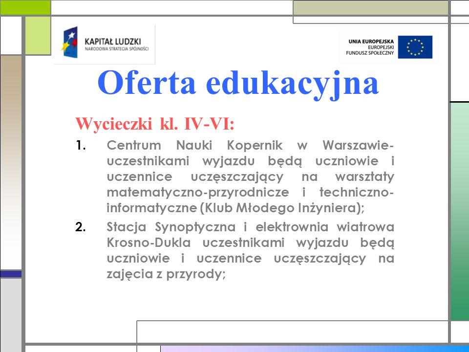 Oferta edukacyjna Wycieczki kl. IV-VI: 1.Centrum Nauki Kopernik w Warszawie- uczestnikami wyjazdu będą uczniowie i uczennice uczęszczający na warsztat