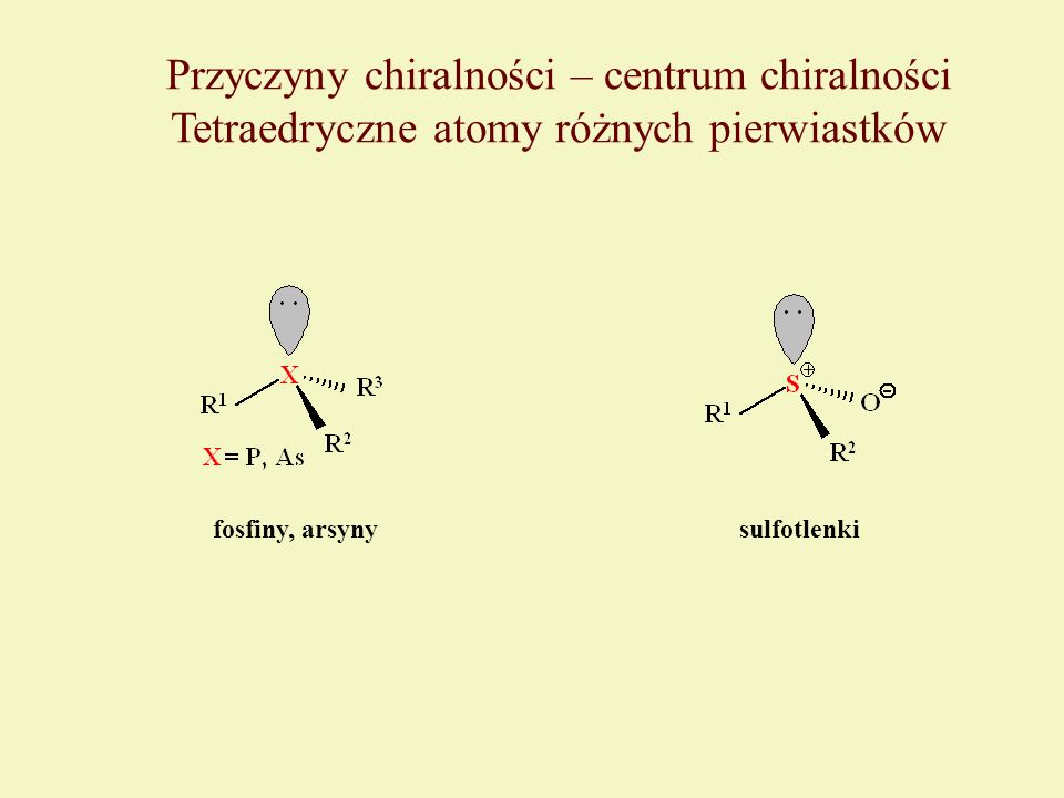 Przyczyny chiralności – centrum chiralności Tetraedryczne atomy różnych pierwiastków fosfiny, arsyny sulfotlenki