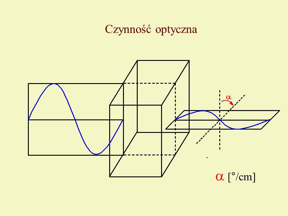 Czynność optyczna [°/cm]