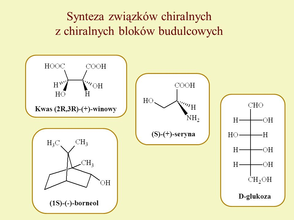 Synteza związków chiralnych z chiralnych bloków budulcowych Kwas (2R,3R)-(+)-winowy (S)-(+)-seryna (1S)-(-)-borneol D-glukoza
