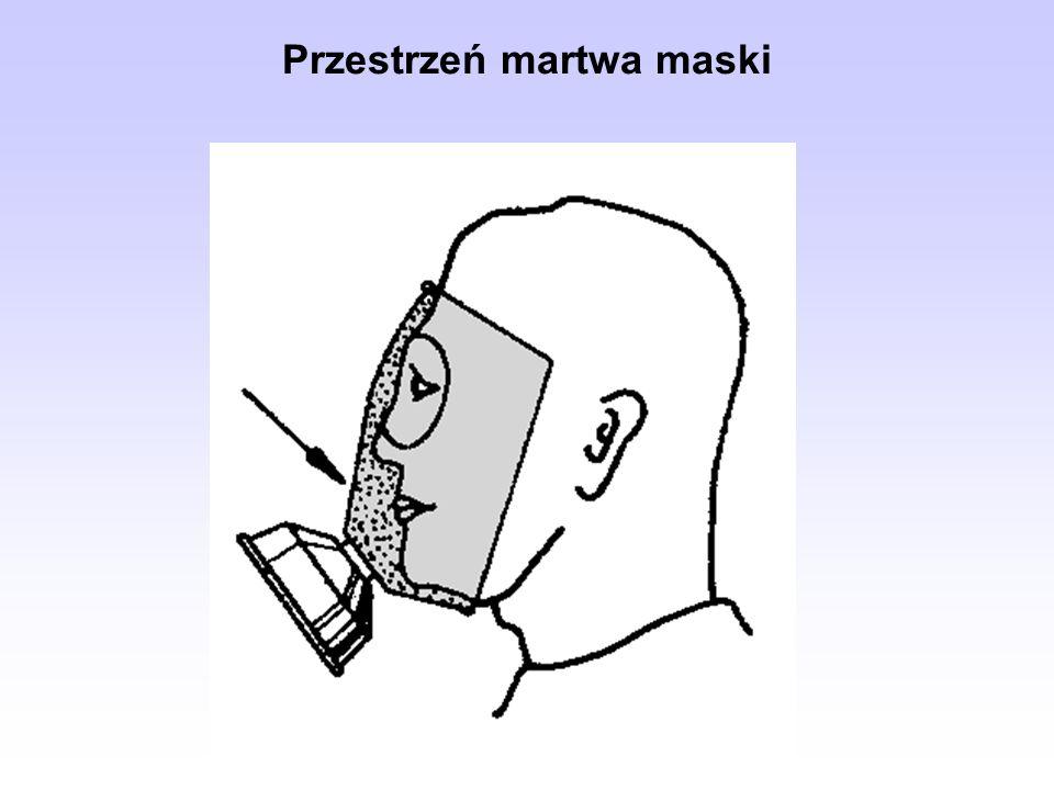 Przestrzeń martwa maski