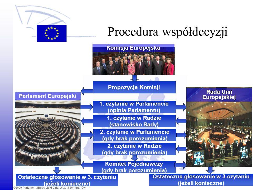 ©2009 Parlament Europejski Dział Wizyt i Seminariów Komisja Europejska Procedura współdecyzji Propozycja Komisji 1. czytanie w Radzie (stanowisko Rady