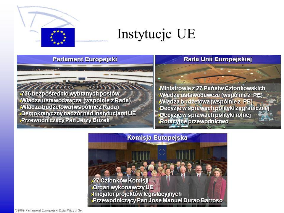 ©2009 Parlament Europejski Dział Wizyt i Seminariów Komisja Europejska Instytucje UE 27 Członków Komisji 27 Członków Komisji Organ wykonawczy UE Organ