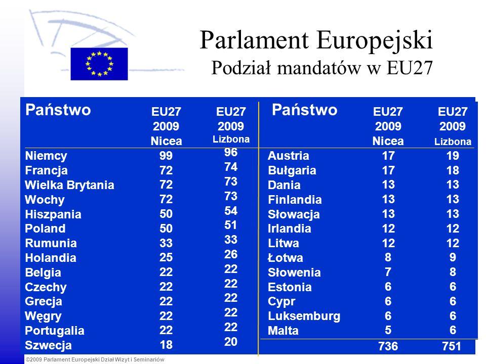 ©2009 Parlament Europejski Dział Wizyt i Seminariów EU JAKO ŚWIATOWY PARTNER WYDATKI NA ROLNICTWO ADMINISTRACJA TRWAŁY WZROST Spójność Konkurencyjność OBYWATELSTWO, WOLNOŚĆ, BEZPIECZEŃSTWO I SPRAWIEDLIWOŚĆ 45% 6% EUR 133.8 mld 31% 6% 11.0% 1.0% Budżet Unii Europejskiej Rok Finansowy 2009 ROZWÓJ OBSZARÓW WIEJSKICH 2009